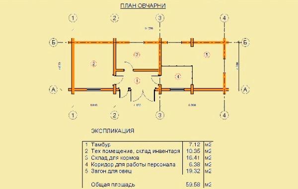 Как построить козлятник своими руками чертежи - Solbatt.ru