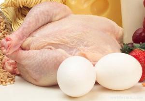 Куриное мясо и яйца