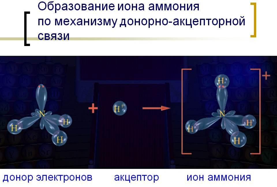 Схематическое изображение донора и акцептора электронов